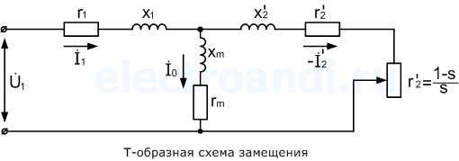 Схема замещения асинхронного двигателя