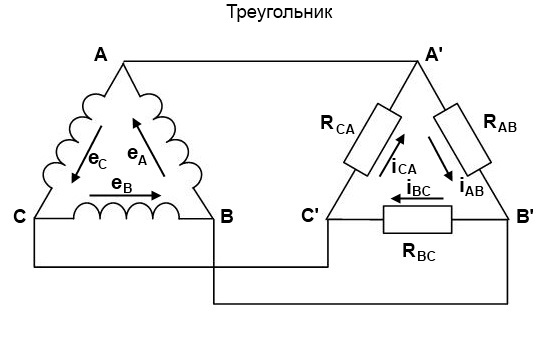 схемы измерения фазного тока