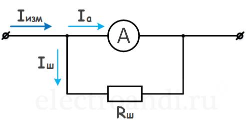 Схема подключения шунта к амперметру